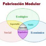 Concepto de modularidad en la fabricación de nuestros comederos automáticos.